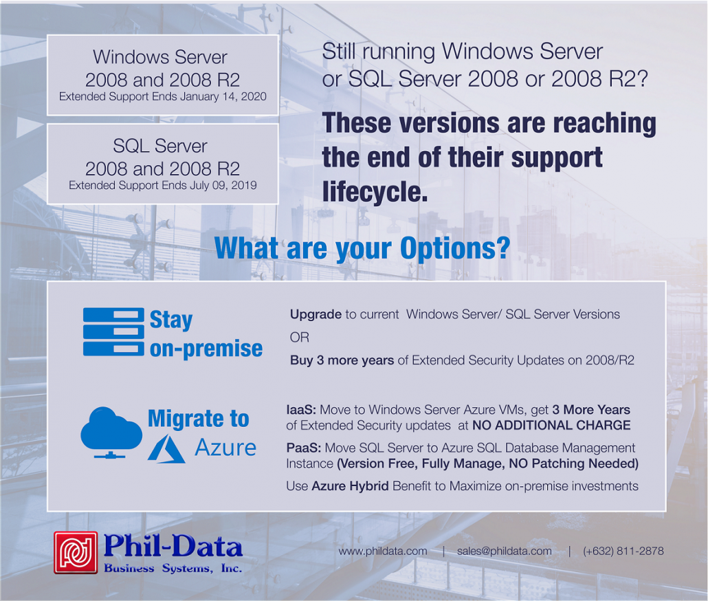 EOS Windows & SQL Server