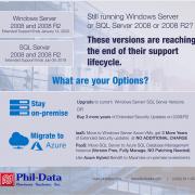 EOS Windows & SQL Server